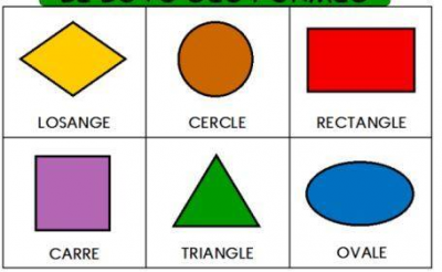 respiration forme géométrique